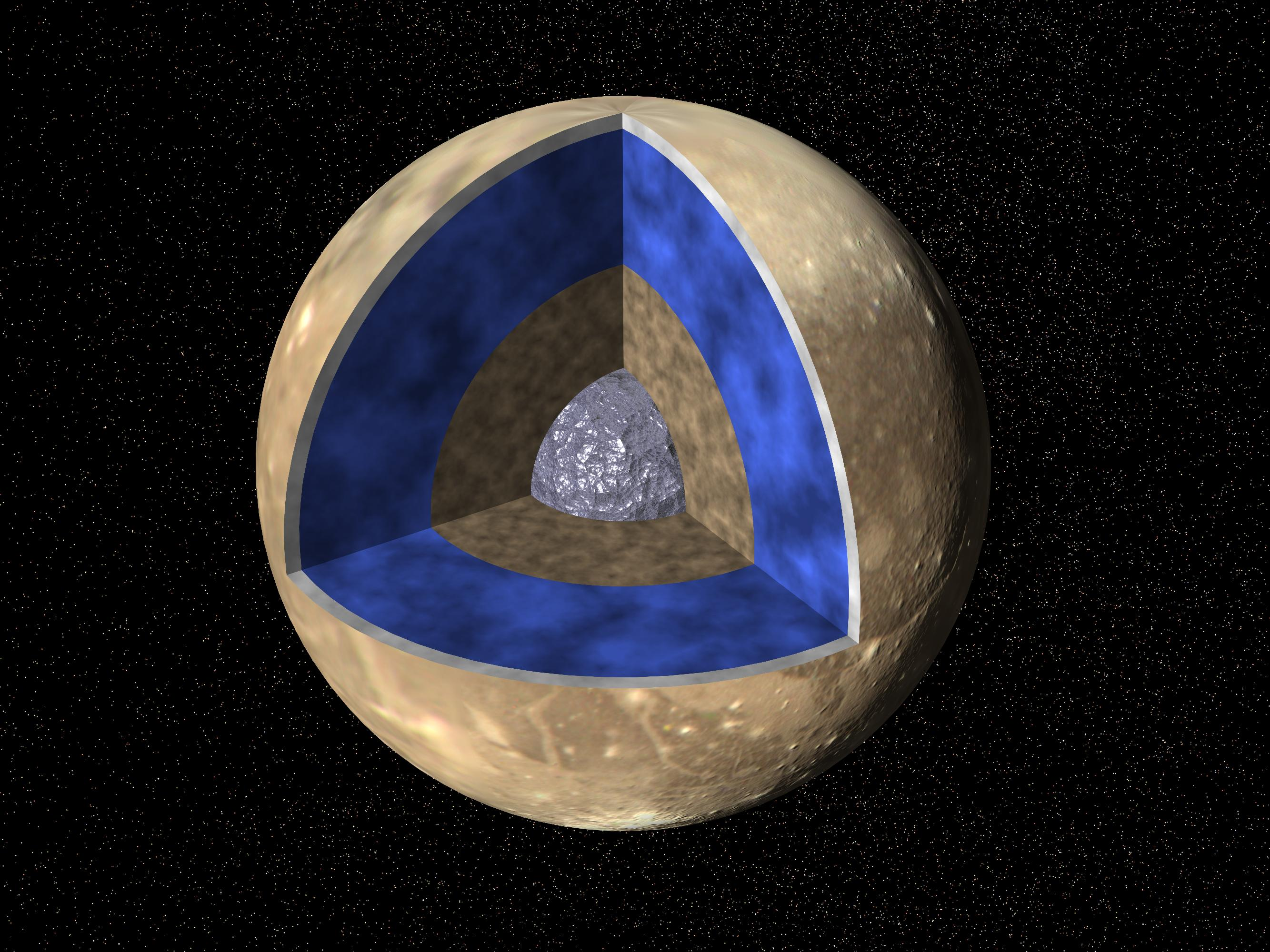 PIA00519 Interior of Ganymede