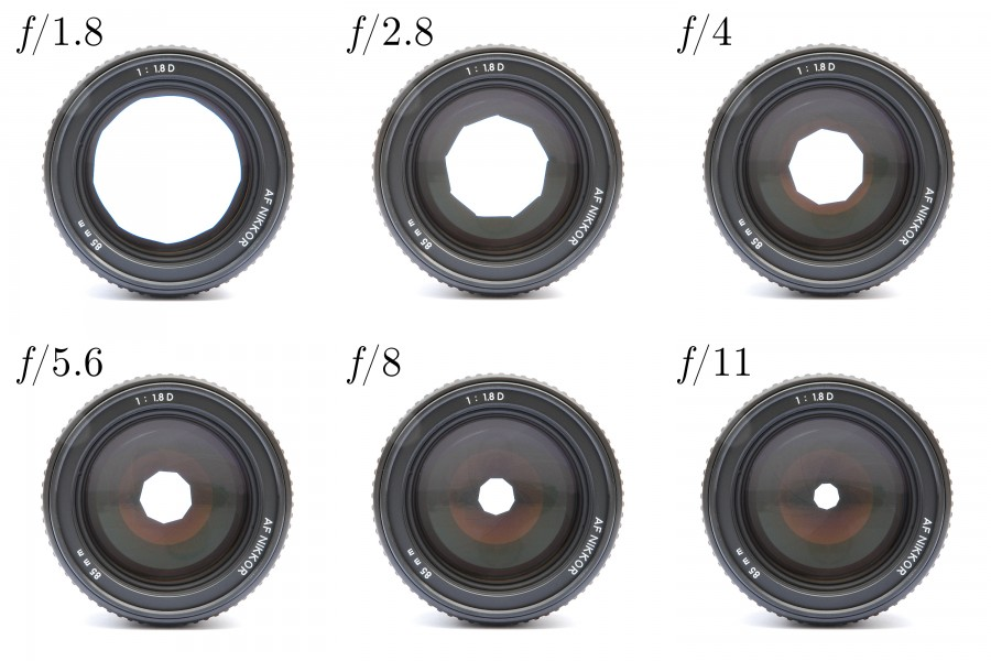 Lenses with different apetures