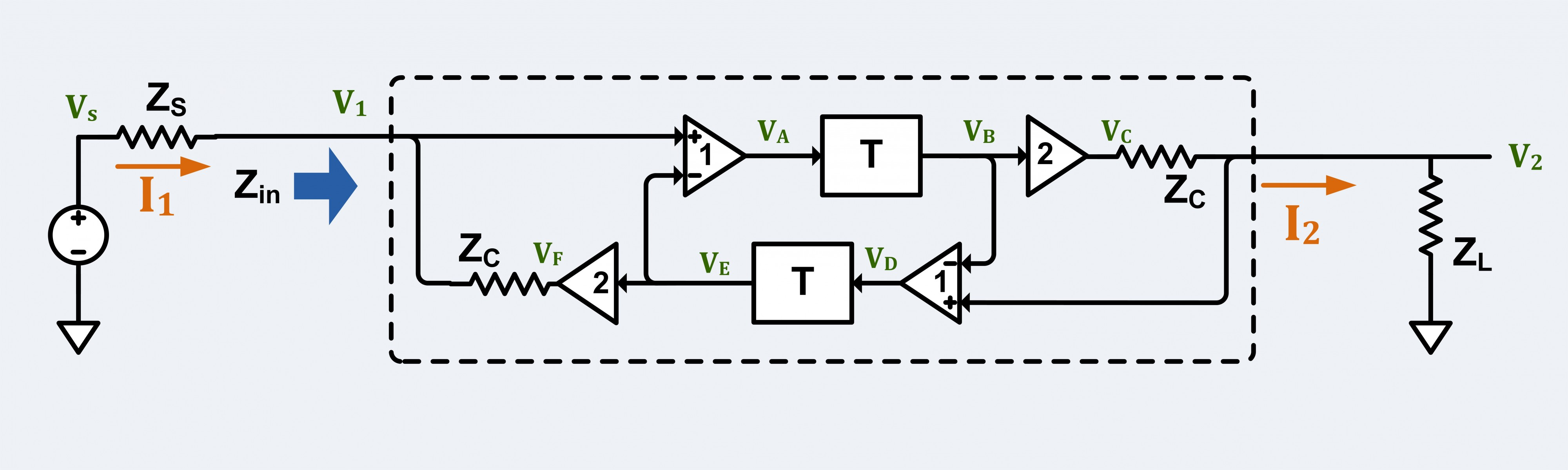 Transmission Line Circuit for Reflection Coefficients