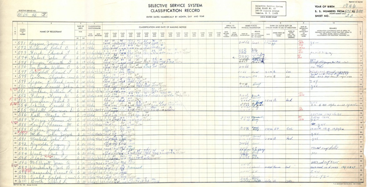 Donald Trump Vietnam War draft record