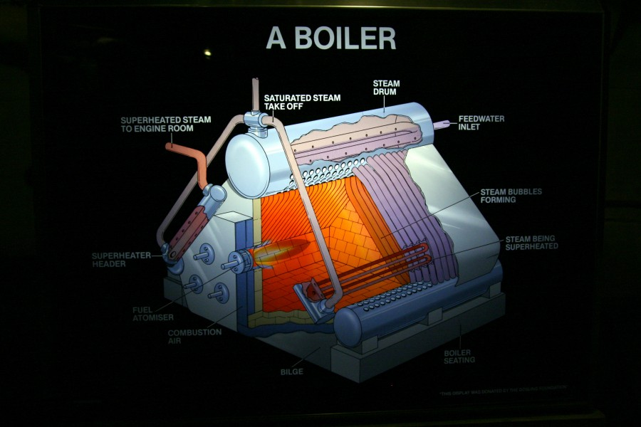 HMS Belfast - Boiler room - Diagram