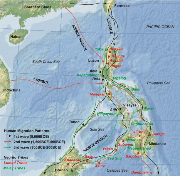 Human migration into the Philippines and Basilan