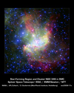 Star-forming Region and Cluster NGC 346