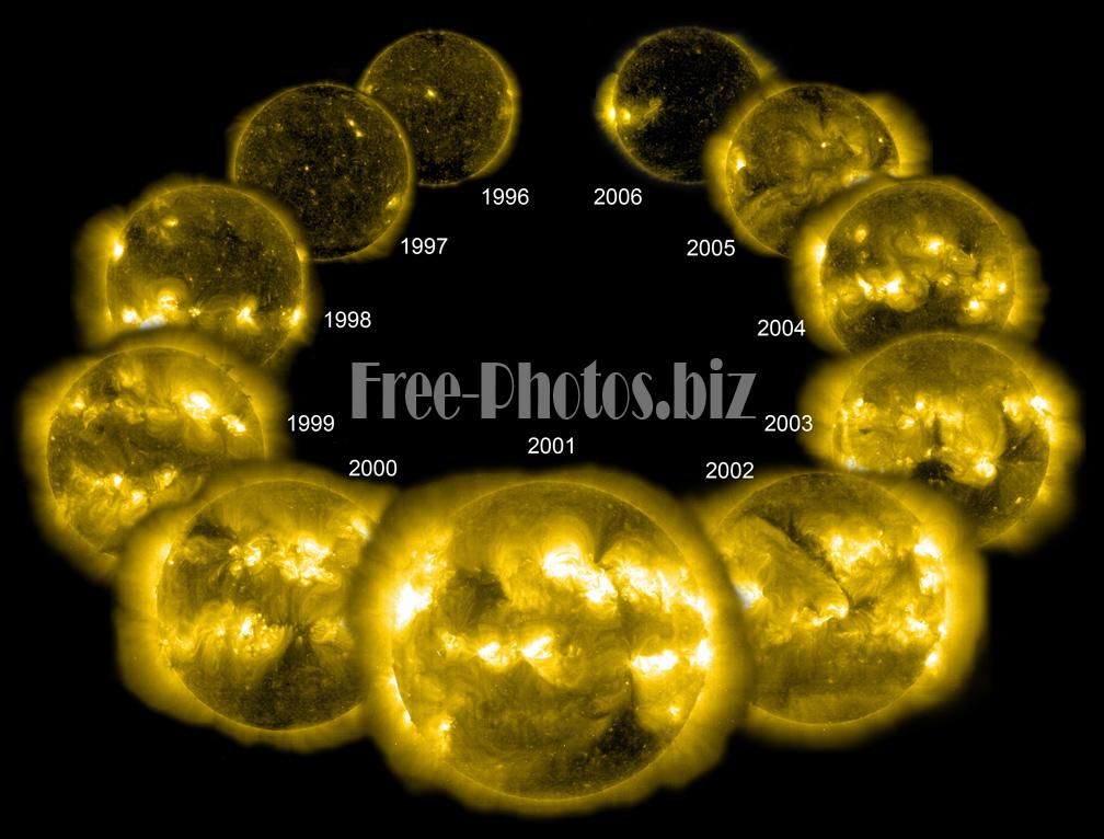 Solar cycle SOHO 1996-2006