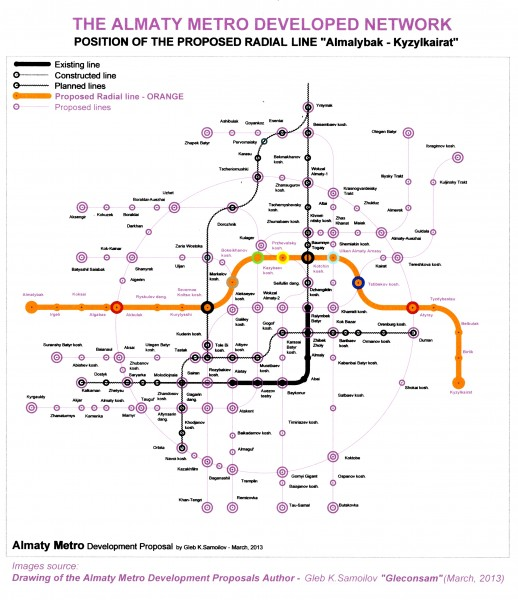 "THE ALMATY METRO – the proposed Radial Line ""Almalybak - Kyzylkairat"""