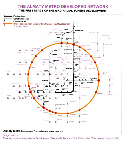 THE ALMATY METRO – the First Stage of the Ring-Radial scheme development