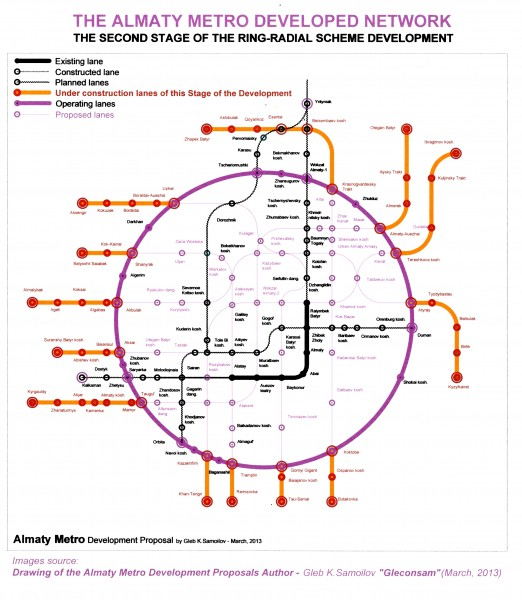 THE ALMATY METRO – the Second Stage of the proposed Ring-Radial scheme development