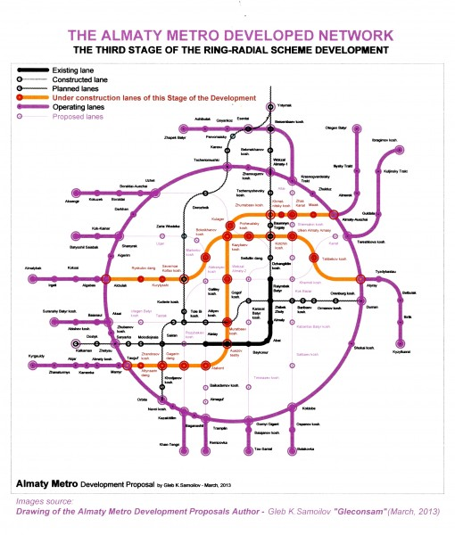 THE ALMATY METRO – the Third Stage of the proposed Ring-Radial scheme development