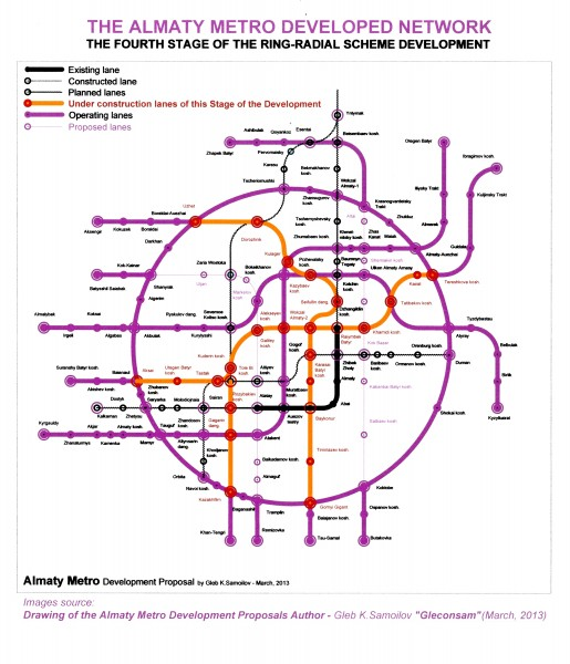 THE ALMATY METRO – the Fourth Stage of the proposed Ring-Radial scheme development