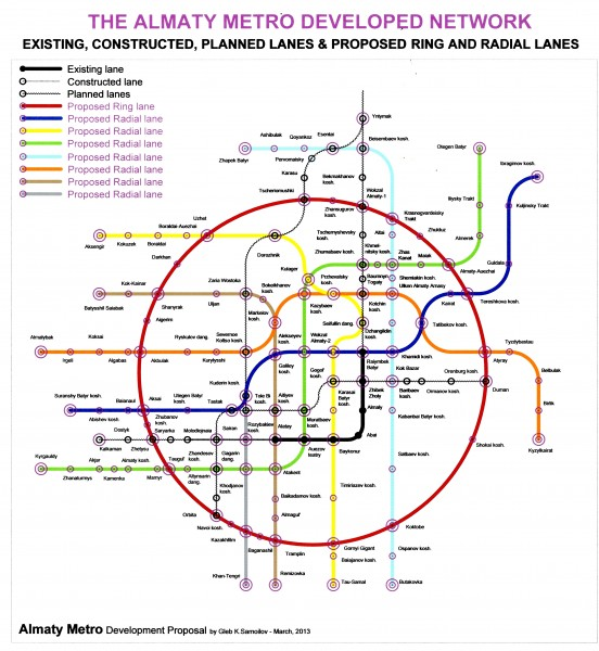 THE ALMATY METRO DEVELOPED NETWORK - the Main Scheme