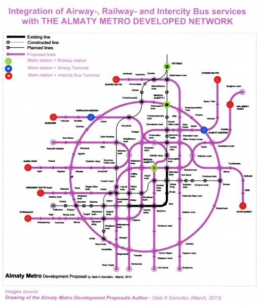 The Almaty Metro Integration with Airway-, Railway- and Intercity Bus services