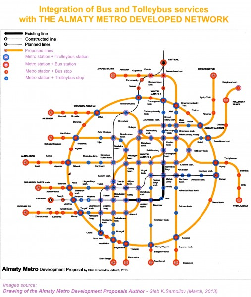 The Almaty Metro Integration with Bus and Trolleybus services