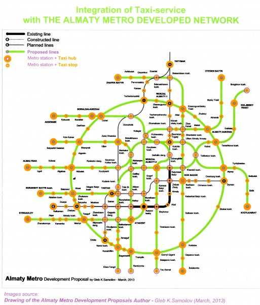 Almaty Metro Integration with the Taxi-service