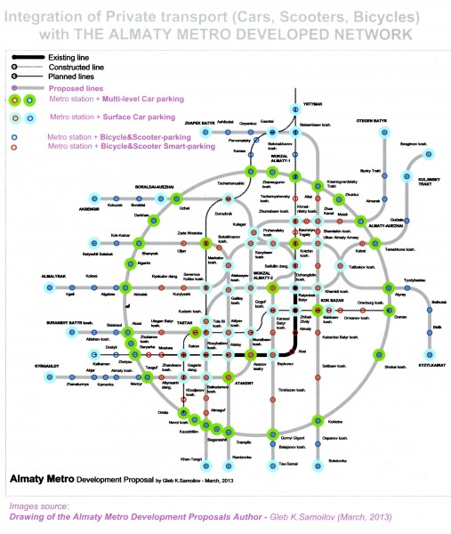The Almaty Metro Integration with Private transport - cars, scooters, bicycles