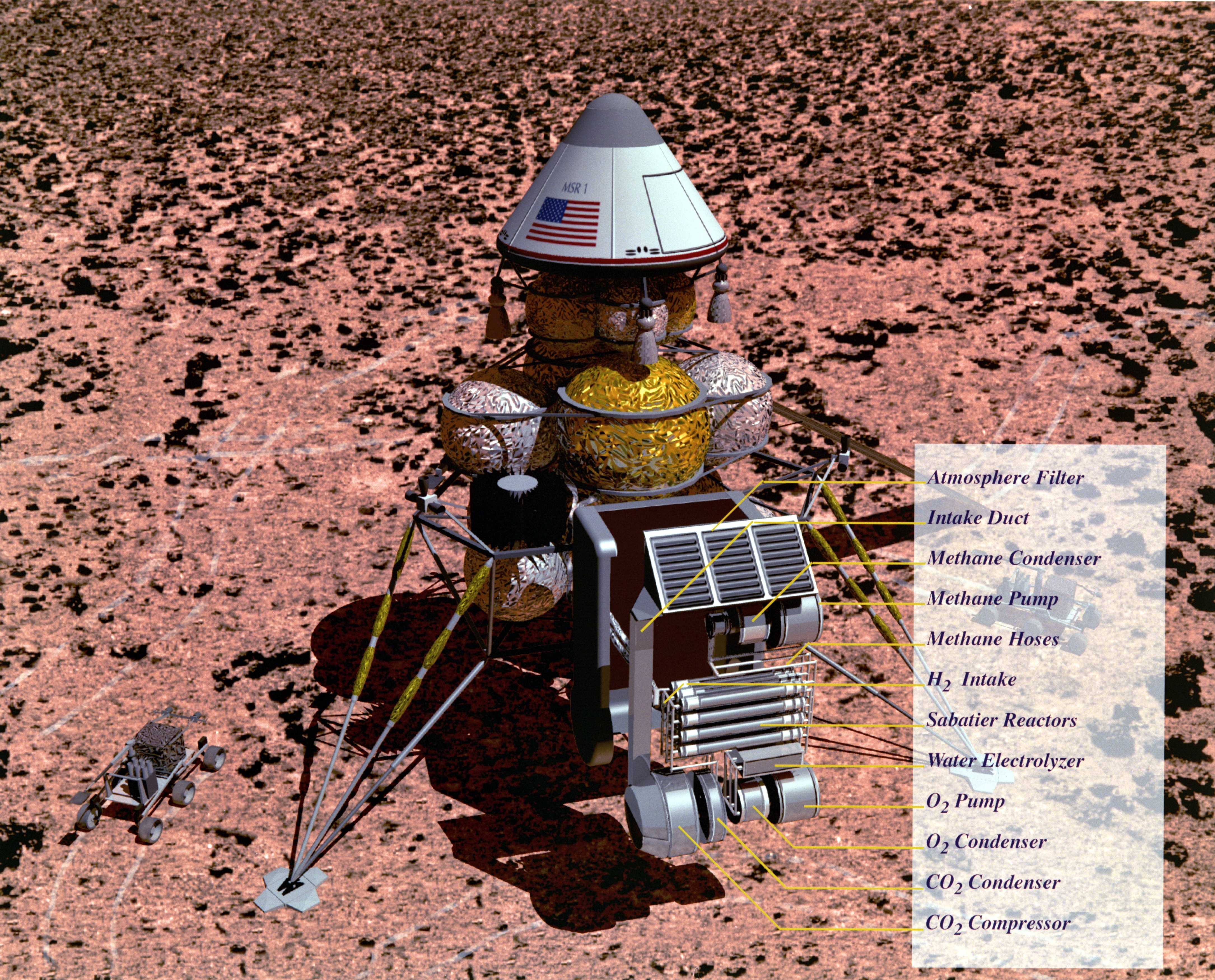 Mars In-Situ Resource UtilizationSample Return MISR