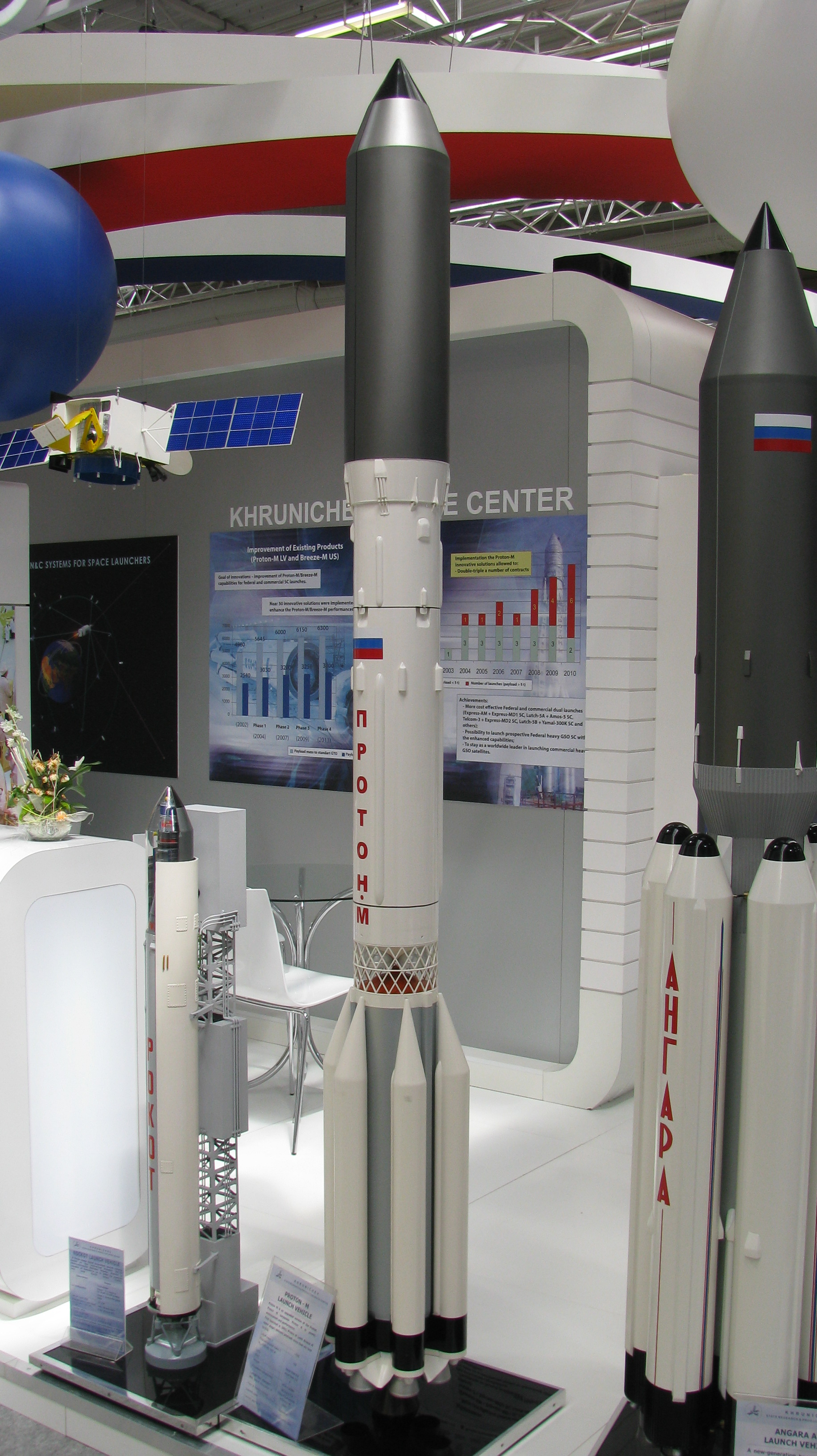 Model of Proton-M launcher with 5m fairing