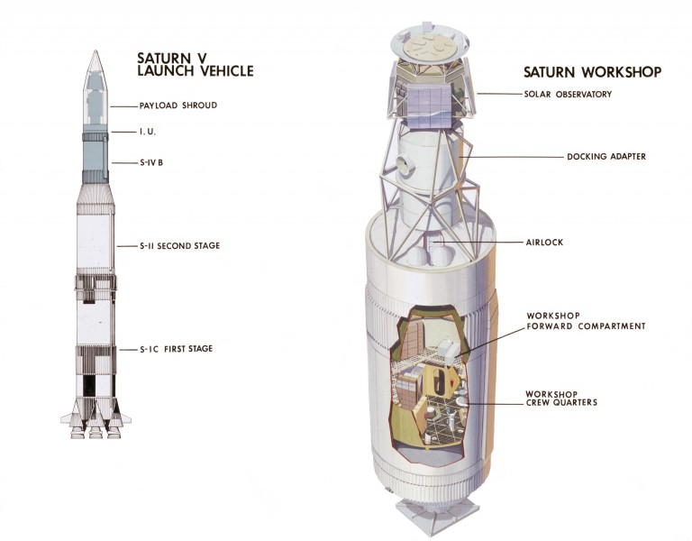 Skylab components in launch configuration
