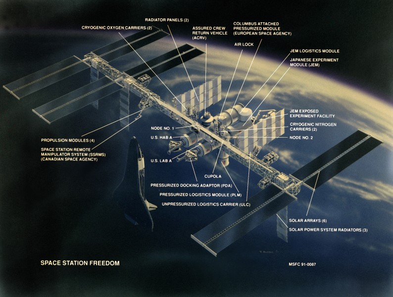 Space Station Freedom design 1991 annotated